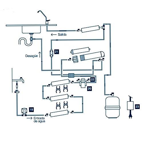 Instalación purificador Genius Compact ATH